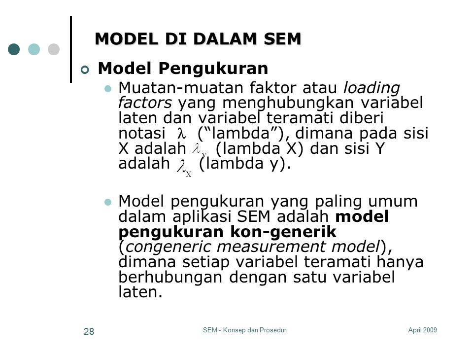 April 2009SEM - Konsep dan Prosedur 28 MODEL DI DALAM SEM Model Pengukuran Muatan-muatan faktor atau loading factors yang menghubungkan variabel laten