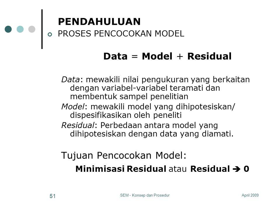 April 2009SEM - Konsep dan Prosedur 51 PENDAHULUAN PROSES PENCOCOKAN MODEL Data = Model + Residual Data: mewakili nilai pengukuran yang berkaitan deng