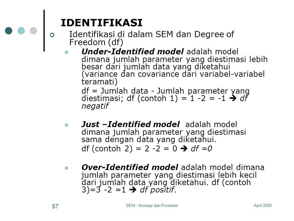 April 2009SEM - Konsep dan Prosedur 57 IDENTIFIKASI Identifikasi di dalam SEM dan Degree of Freedom (df) Under-Identified model adalah model dimana ju