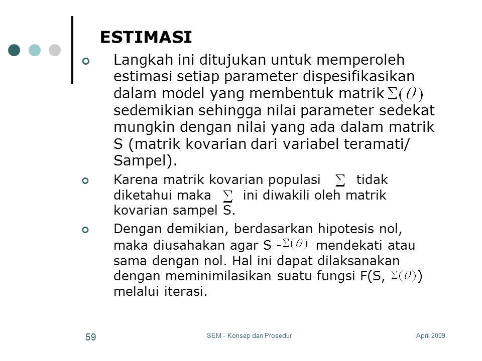 April 2009SEM - Konsep dan Prosedur 59 ESTIMASI Langkah ini ditujukan untuk memperoleh estimasi setiap parameter dispesifikasikan dalam model yang mem