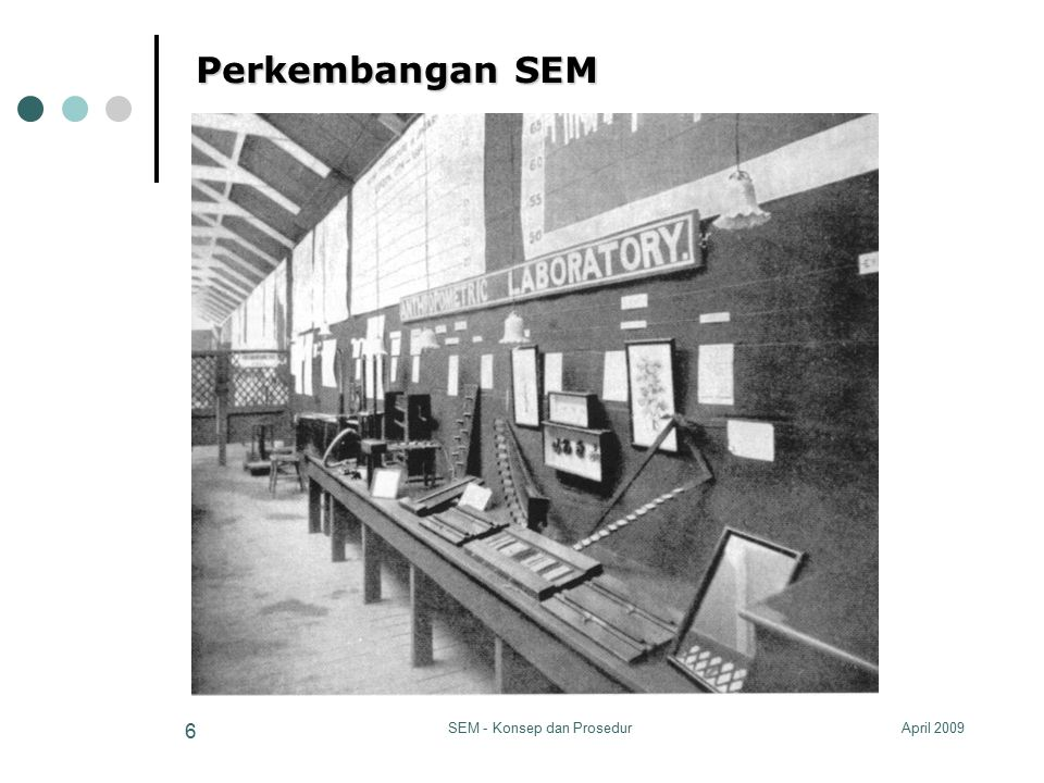 April 2009SEM - Konsep dan Prosedur 6 Perkembangan SEM