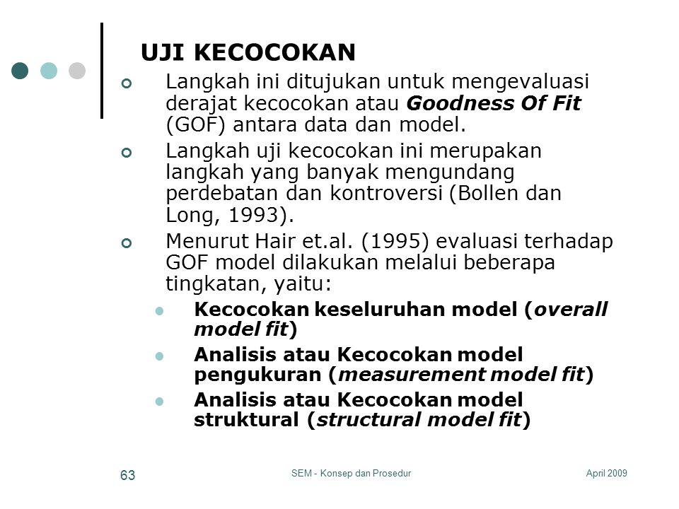 April 2009SEM - Konsep dan Prosedur 63 UJI KECOCOKAN Langkah ini ditujukan untuk mengevaluasi derajat kecocokan atau Goodness Of Fit (GOF) antara data
