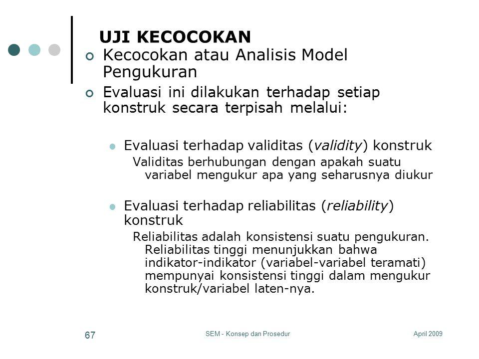 April 2009SEM - Konsep dan Prosedur 67 UJI KECOCOKAN Kecocokan atau Analisis Model Pengukuran Evaluasi ini dilakukan terhadap setiap konstruk secara t