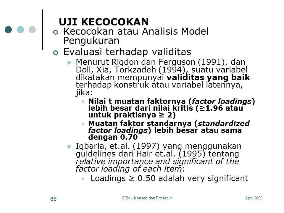 April 2009SEM - Konsep dan Prosedur 68 UJI KECOCOKAN Kecocokan atau Analisis Model Pengukuran Evaluasi terhadap validitas Menurut Rigdon dan Ferguson