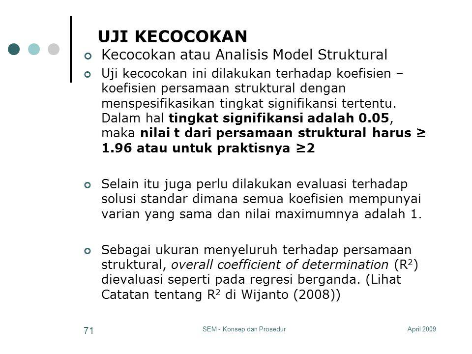 April 2009SEM - Konsep dan Prosedur 71 UJI KECOCOKAN Kecocokan atau Analisis Model Struktural Uji kecocokan ini dilakukan terhadap koefisien – koefisi