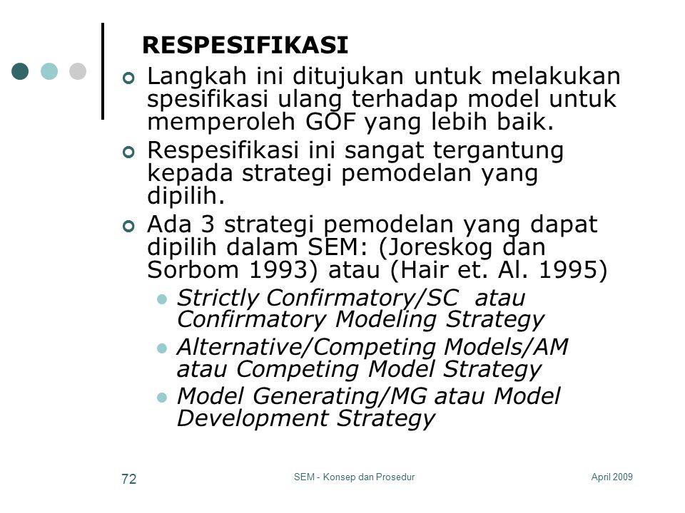 April 2009SEM - Konsep dan Prosedur 72 RESPESIFIKASI Langkah ini ditujukan untuk melakukan spesifikasi ulang terhadap model untuk memperoleh GOF yang