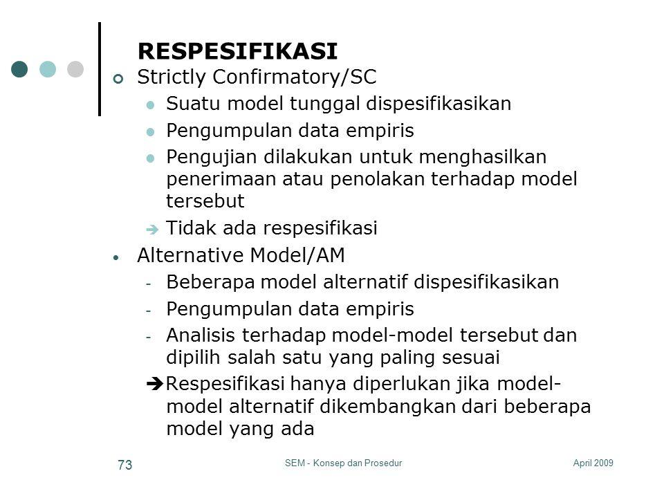 April 2009SEM - Konsep dan Prosedur 73 RESPESIFIKASI Strictly Confirmatory/SC Suatu model tunggal dispesifikasikan Pengumpulan data empiris Pengujian