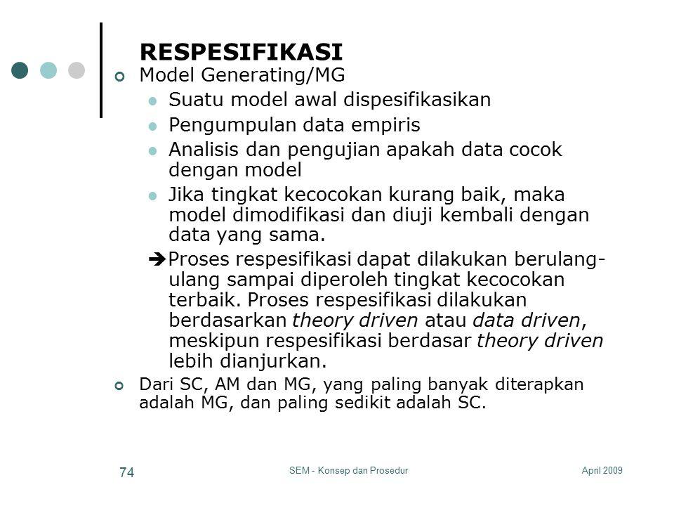 April 2009SEM - Konsep dan Prosedur 74 RESPESIFIKASI Model Generating/MG Suatu model awal dispesifikasikan Pengumpulan data empiris Analisis dan pengu