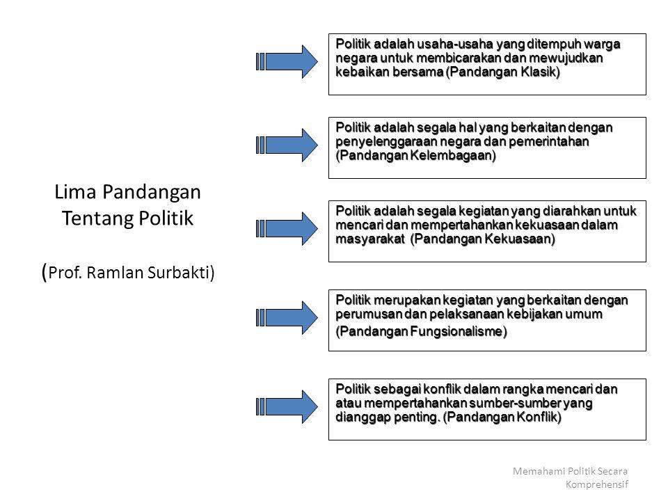 Memahami Politik Secara Komprehensif Lima Pandangan Tentang Politik ( Prof. Ramlan Surbakti) Politik adalah usaha-usaha yang ditempuh warga negara unt