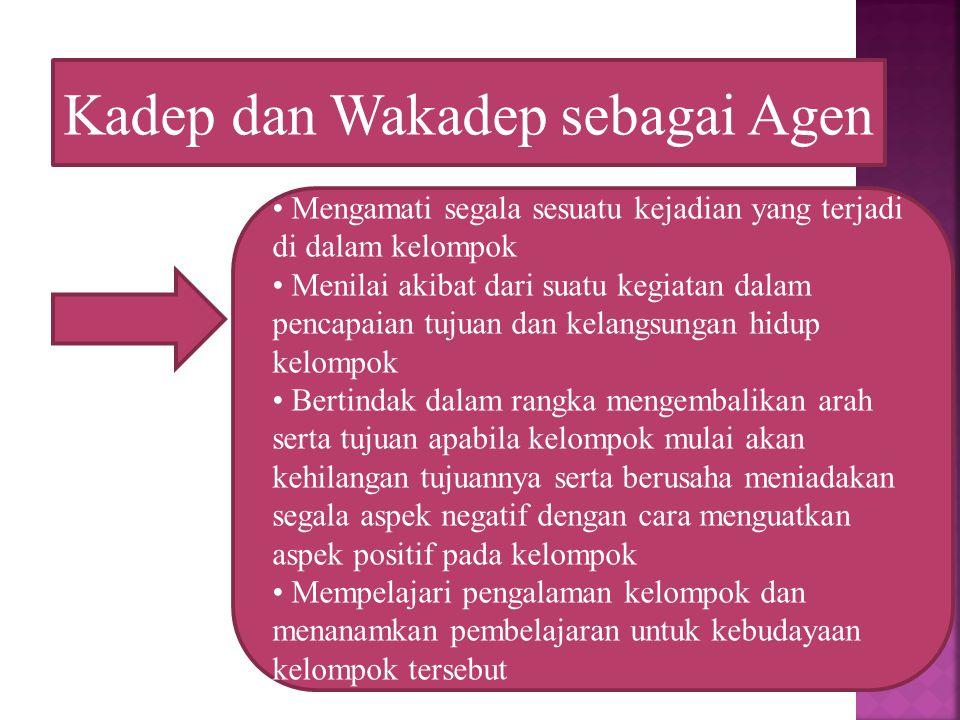 Kadep dan Wakadep sebagai Agen Mengamati segala sesuatu kejadian yang terjadi di dalam kelompok Menilai akibat dari suatu kegiatan dalam pencapaian tu
