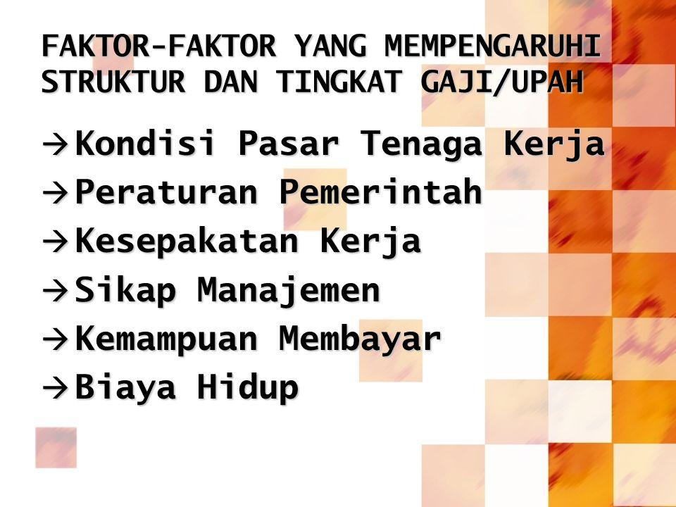 FAKTOR-FAKTOR YANG MEMPENGARUHI STRUKTUR DAN TINGKAT GAJI/UPAH  Kondisi Pasar Tenaga Kerja  Peraturan Pemerintah  Kesepakatan Kerja  Sikap Manajem
