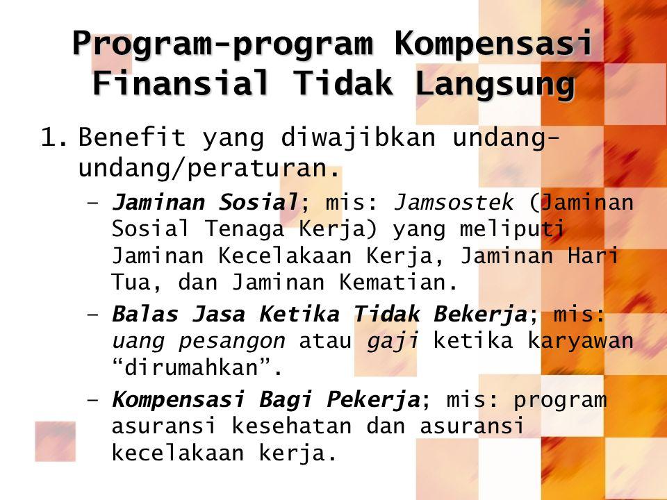 Program-program Kompensasi Finansial Tidak Langsung 1.Benefit yang diwajibkan undang- undang/peraturan. –Jaminan Sosial; mis: Jamsostek (Jaminan Sosia