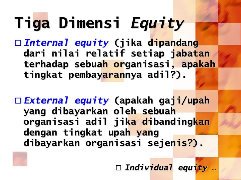 Tiga Dimensi Equity  Internal equity (jika dipandang dari nilai relatif setiap jabatan terhadap sebuah organisasi, apakah tingkat pembayarannya adil?