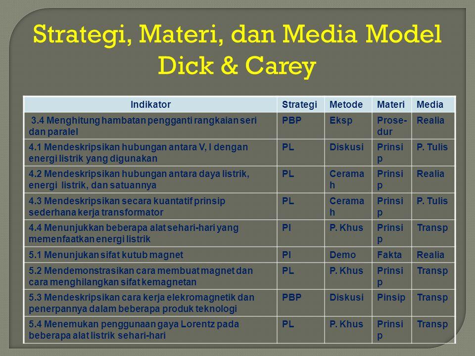 Strategi, Materi, dan Media Model Dick & Carey IndikatorStrategiMetodeMateriMedia 3.4 Menghitung hambatan pengganti rangkaian seri dan paralel PBPEksp