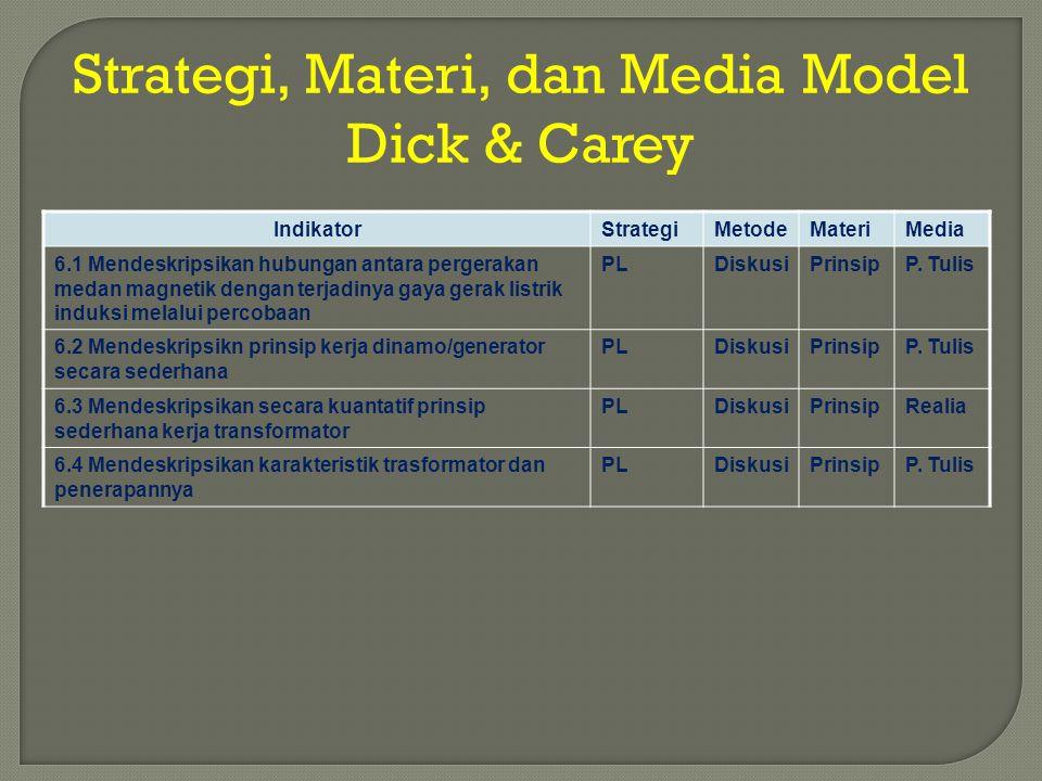 Strategi, Materi, dan Media Model Dick & Carey IndikatorStrategiMetodeMateriMedia 6.1 Mendeskripsikan hubungan antara pergerakan medan magnetik dengan