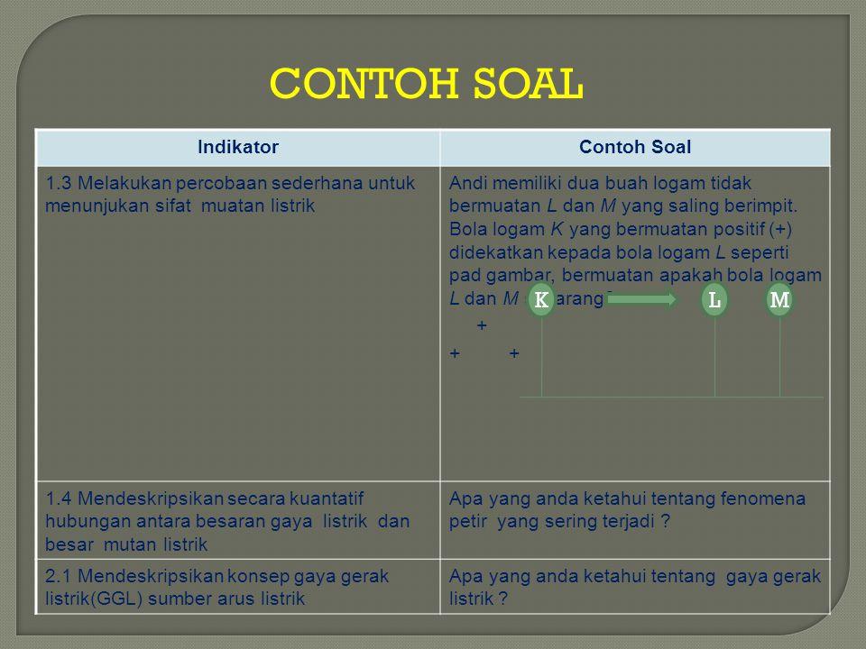 CONTOH SOAL IndikatorContoh Soal 1.3 Melakukan percobaan sederhana untuk menunjukan sifat muatan listrik Andi memiliki dua buah logam tidak bermuatan