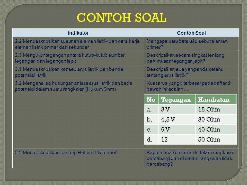 CONTOH SOAL IndikatorContoh Soal 2.2 Mendeskripsikan susunan elemen listrik dan cara kerja elemen listrik primer dan sekunder Mengapa batu baterai dis
