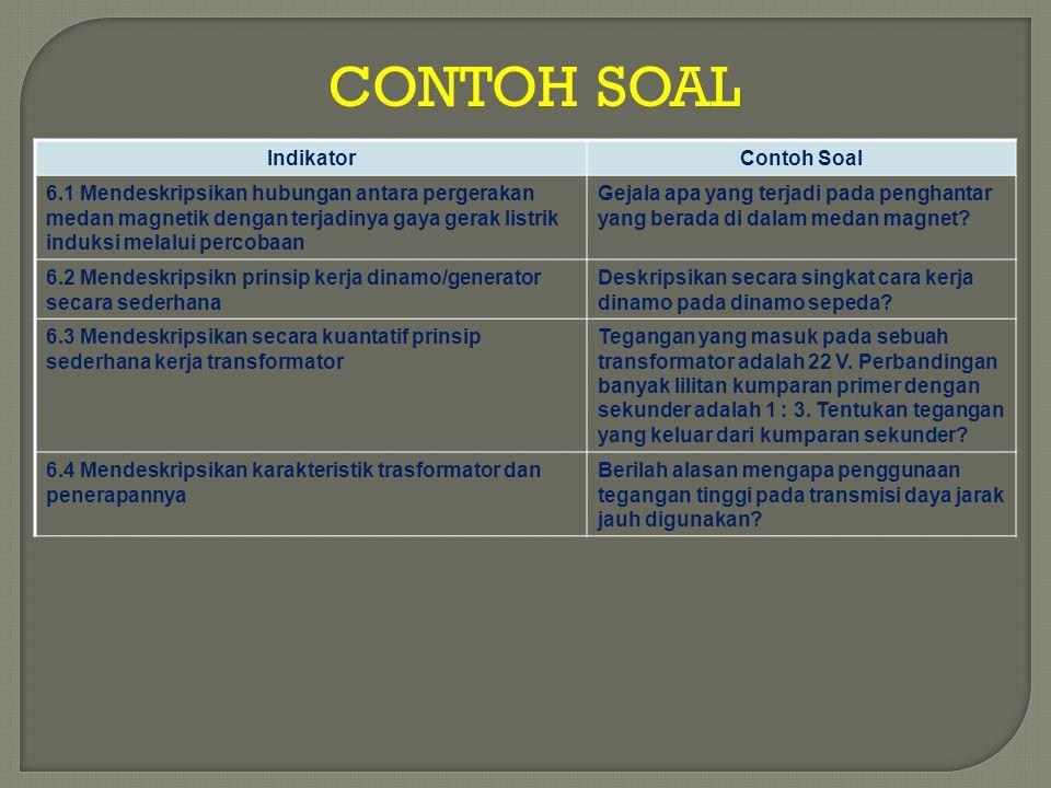 CONTOH SOAL IndikatorContoh Soal 6.1 Mendeskripsikan hubungan antara pergerakan medan magnetik dengan terjadinya gaya gerak listrik induksi melalui pe