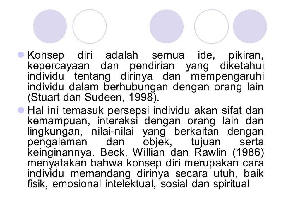Konsep diri adalah semua ide, pikiran, kepercayaan dan pendirian yang diketahui individu tentang dirinya dan mempengaruhi individu dalam berhubungan dengan orang lain (Stuart dan Sudeen, 1998).