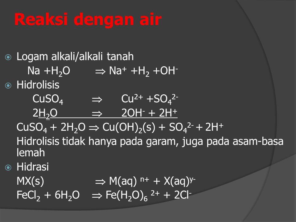 Dalam air  Zat terionisasi menjadi elektrolit gas (kovalen polar)HCl  H 3 O + + Cl - padatan basa NaOH  Na + + OH - garam NaCl  Na + + Cl - komple