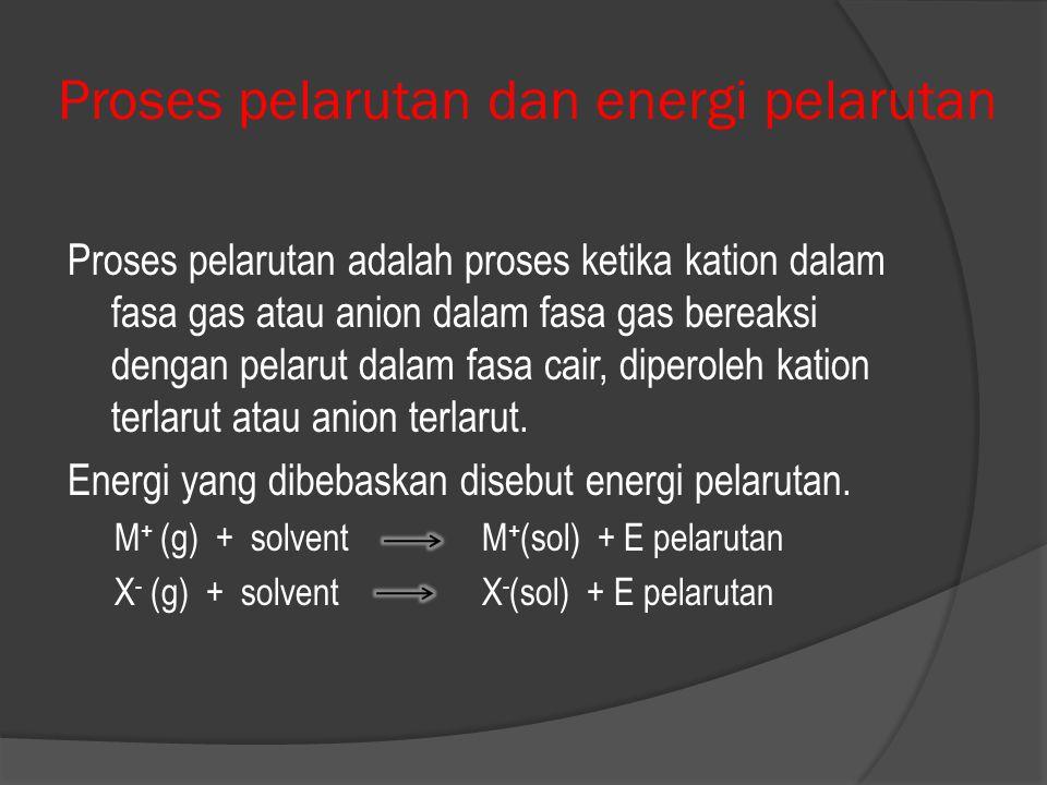 Perubahan Energi dalam Proses Pelarutan  Agar suatu zat dapat larut ada 3 tahapan: 1. Partikel solut harus terpisah satu sama lain 2. Beberapa partik