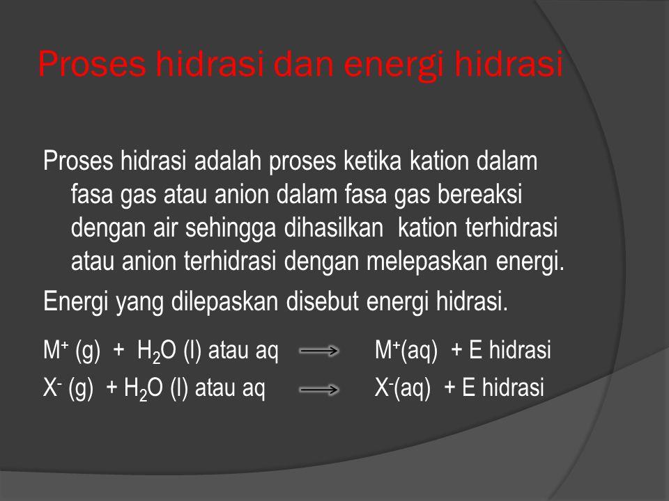 Proses pelarutan dan energi pelarutan Proses pelarutan adalah proses ketika kation dalam fasa gas atau anion dalam fasa gas bereaksi dengan pelarut da