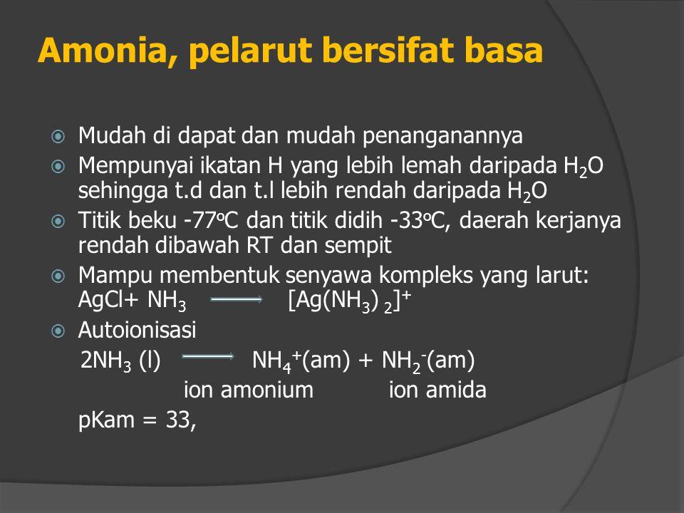 Pelarut Non Air  Misalnya NH 3 (l), HF(l), HCN(l), SO 2 (l)  Mampu melarutkan bahan-bahan anorganik  Mempunyai sifat waterlike  Dapat mengalami au