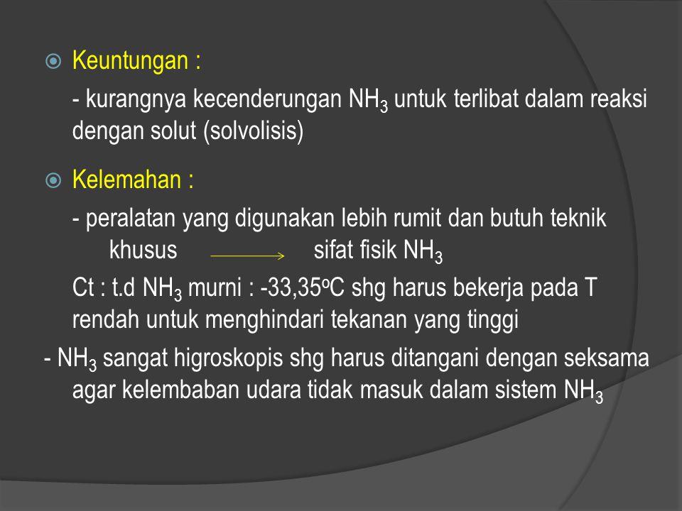  Logam alkali tanah larut dalam NH 3 secara kimia, karena pada penguapan pelarut, logam yang di dapat dalam bentuk heksaamin, M(NH 3 ) 6  Senyawa ni