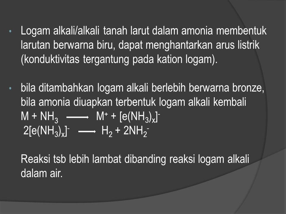 Larutan logam-NH 3 (l)  Tingkat autoionisasi relatif rendah sehingga NH 3 ( l ) murni tidak dapat terionisasi dengan sendirinya secara sempurna NH 3
