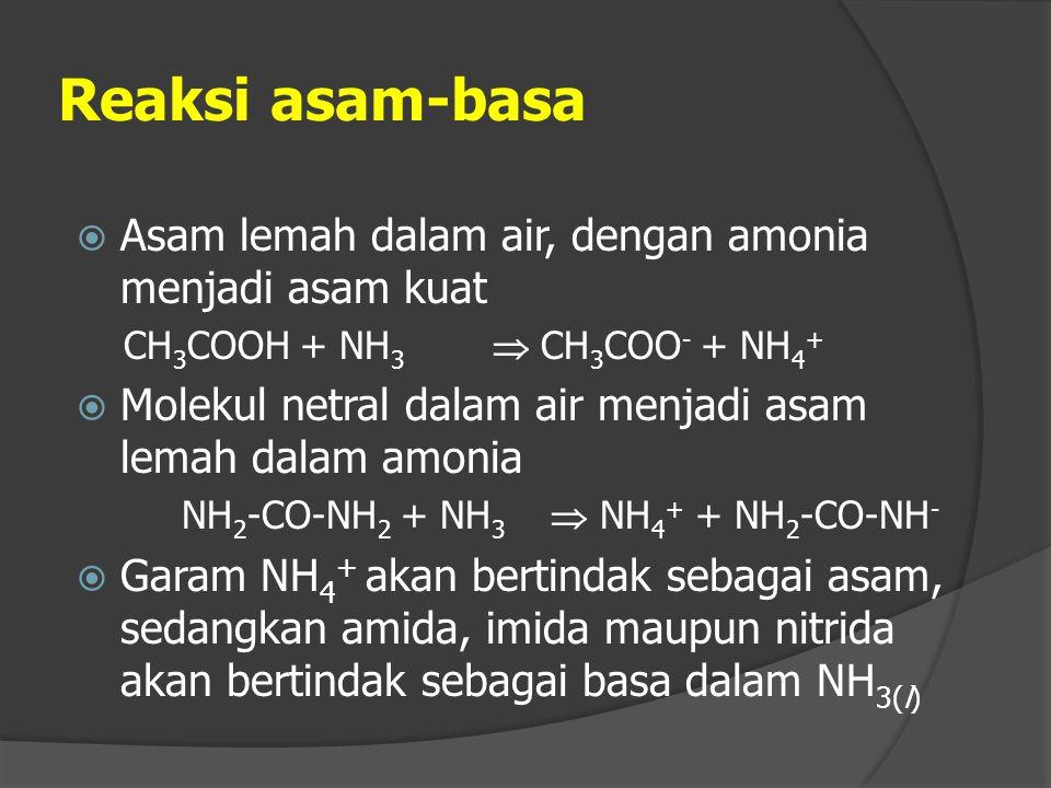 Logam alkali/alkali tanah larut dalam amonia membentuk larutan berwarna biru, dapat menghantarkan arus listrik (konduktivitas tergantung pada kation l