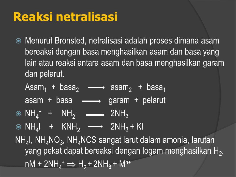 Reaksi asam-basa  Asam lemah dalam air, dengan amonia menjadi asam kuat CH 3 COOH + NH 3  CH 3 COO - + NH 4 +  Molekul netral dalam air menjadi asa