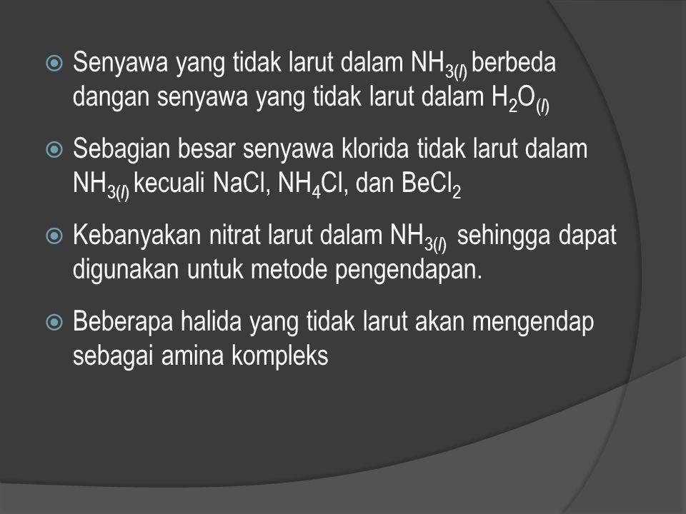 Reaksi Pengendapan Apabila 2 ion yang kurang larut bertemu dan berinteraksi akan membentuk endapan Dalam air  KCl(aq) + AgNO 3 (aq)  AgCl (s) + NO 3