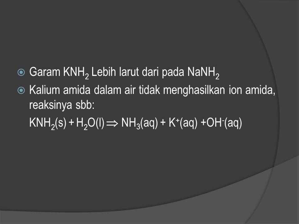  Senyawa yang tidak larut dalam NH 3( l ) berbeda dangan senyawa yang tidak larut dalam H 2 O ( l )  Sebagian besar senyawa klorida tidak larut dala