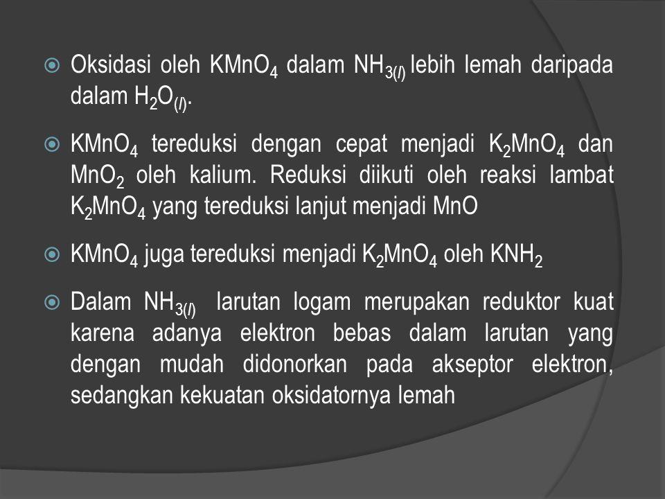 Reaksi Redoks  Sama dengan dalam H 2 O ( l )  Ketika gas O 2 memasuki larutan logam Na dalam NH 3( l ) terlebih dahulu dihasilkan hidroksida dan ami