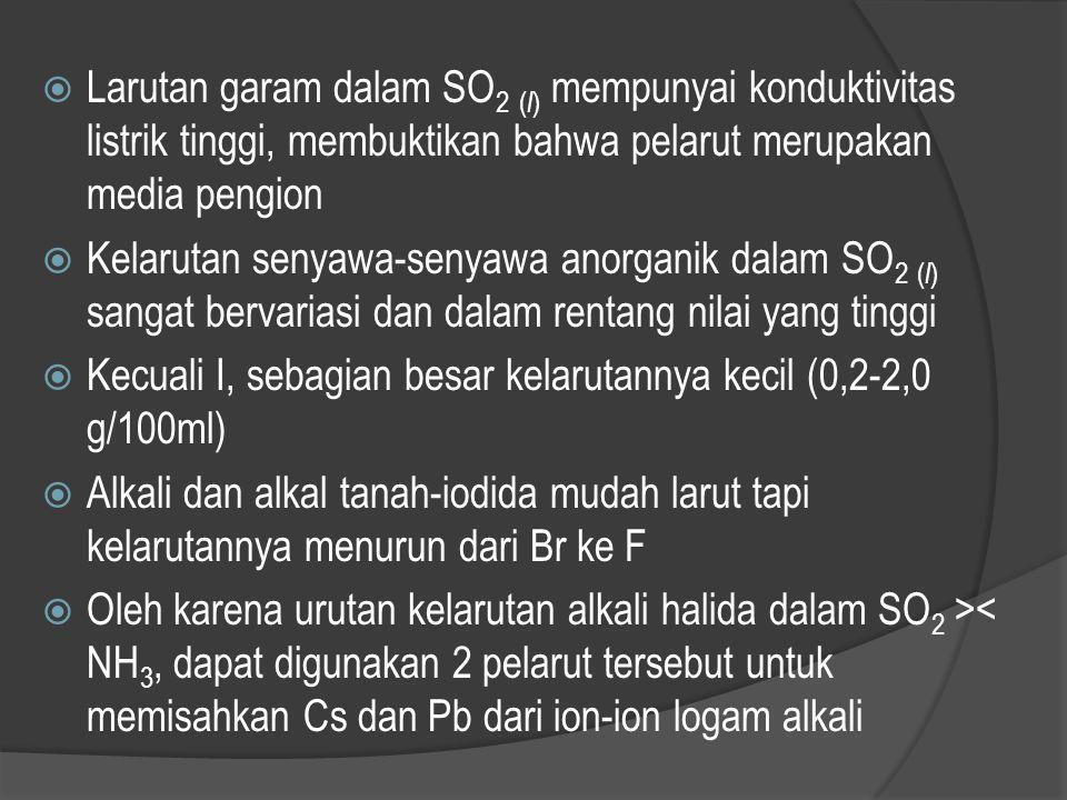 Belerang Dioksida (SO 2 ) SO 2 ( l ) sebagai pelarut : - Waterlike - T.d = -10 o C - T.b = -75 o C - Terionisasi lemah : SO 2 + SO 2 SO 2+ + SO 3 2- -