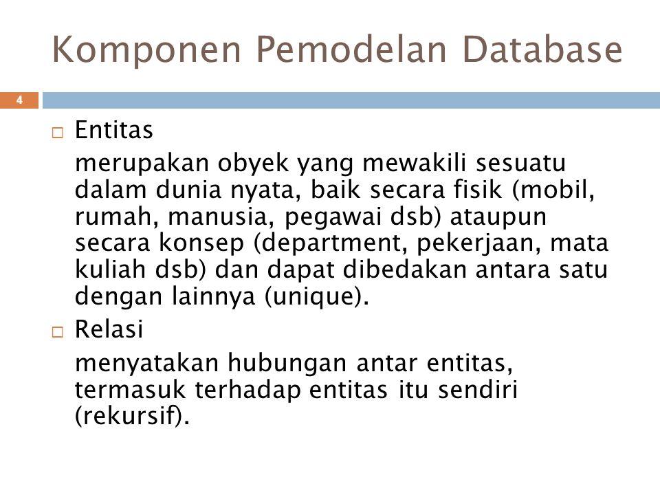Komponen Pemodelan Database 4  Entitas merupakan obyek yang mewakili sesuatu dalam dunia nyata, baik secara fisik (mobil, rumah, manusia, pegawai dsb) ataupun secara konsep (department, pekerjaan, mata kuliah dsb) dan dapat dibedakan antara satu dengan lainnya (unique).