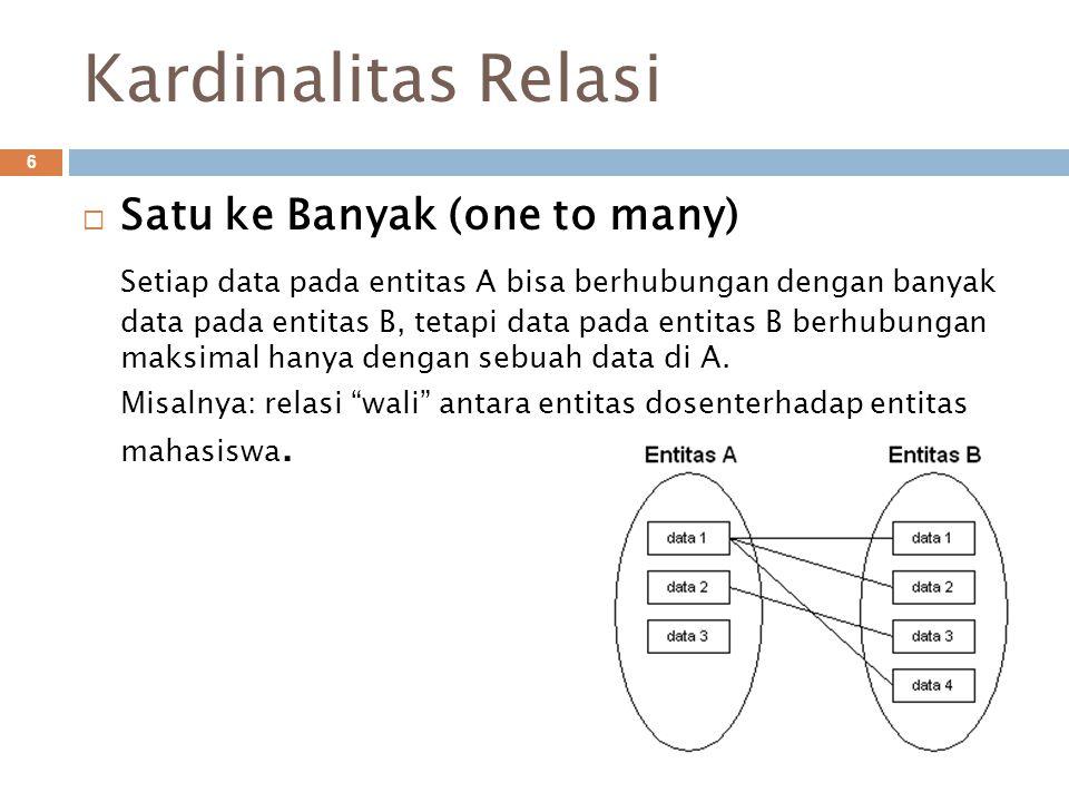 Kardinalitas Relasi 6  Satu ke Banyak (one to many) Setiap data pada entitas A bisa berhubungan dengan banyak data pada entitas B, tetapi data pada entitas B berhubungan maksimal hanya dengan sebuah data di A.