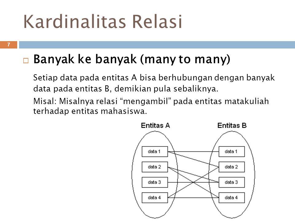 Kardinalitas Relasi 7  Banyak ke banyak (many to many) Setiap data pada entitas A bisa berhubungan dengan banyak data pada entitas B, demikian pula sebaliknya.