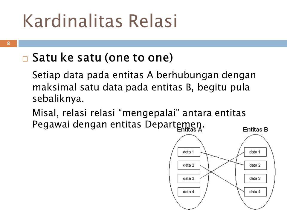 Kardinalitas Relasi 8  Satu ke satu (one to one) Setiap data pada entitas A berhubungan dengan maksimal satu data pada entitas B, begitu pula sebaliknya.