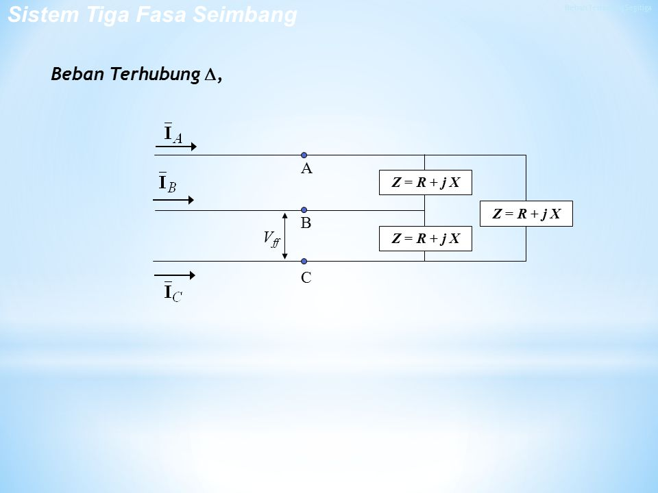 Beban Terhubung , V ff A B C Z = R + j X Sistem Tiga Fasa Seimbang