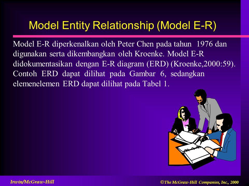  The McGraw-Hill Companies, Inc., 2000 Irwin/McGraw-Hill Model Entity Relationship (Model E-R) Model E-R diperkenalkan oleh Peter Chen pada tahun 19