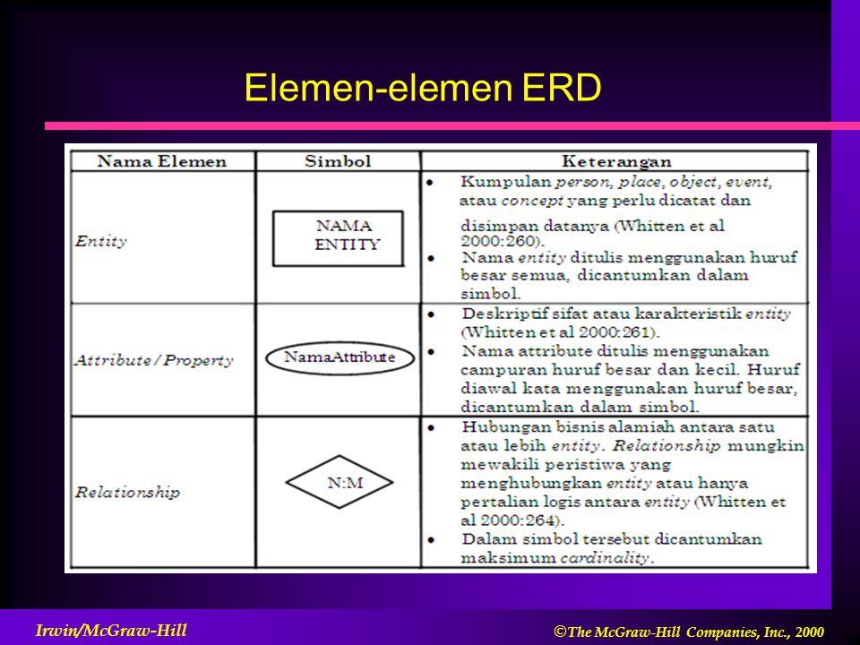  The McGraw-Hill Companies, Inc., 2000 Irwin/McGraw-Hill Elemen-elemen ERD