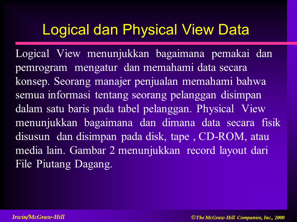  The McGraw-Hill Companies, Inc., 2000 Irwin/McGraw-Hill Logical dan Physical View Data