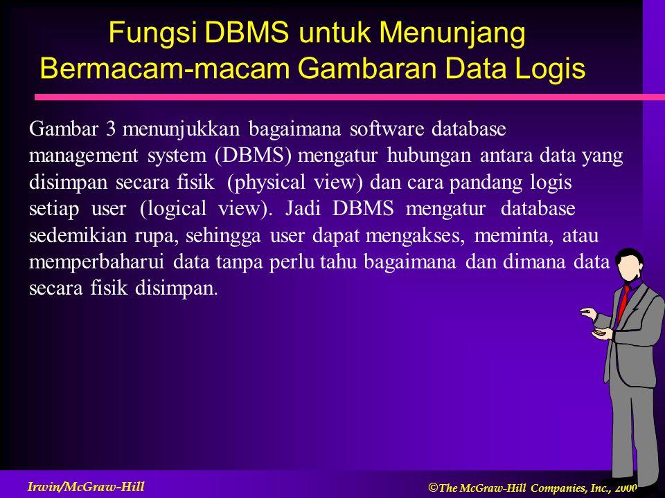  The McGraw-Hill Companies, Inc., 2000 Irwin/McGraw-Hill Fungsi DBMS untuk Menunjang Bermacam-macam Gambaran Data Logis Gambar 3 menunjukkan bagaima