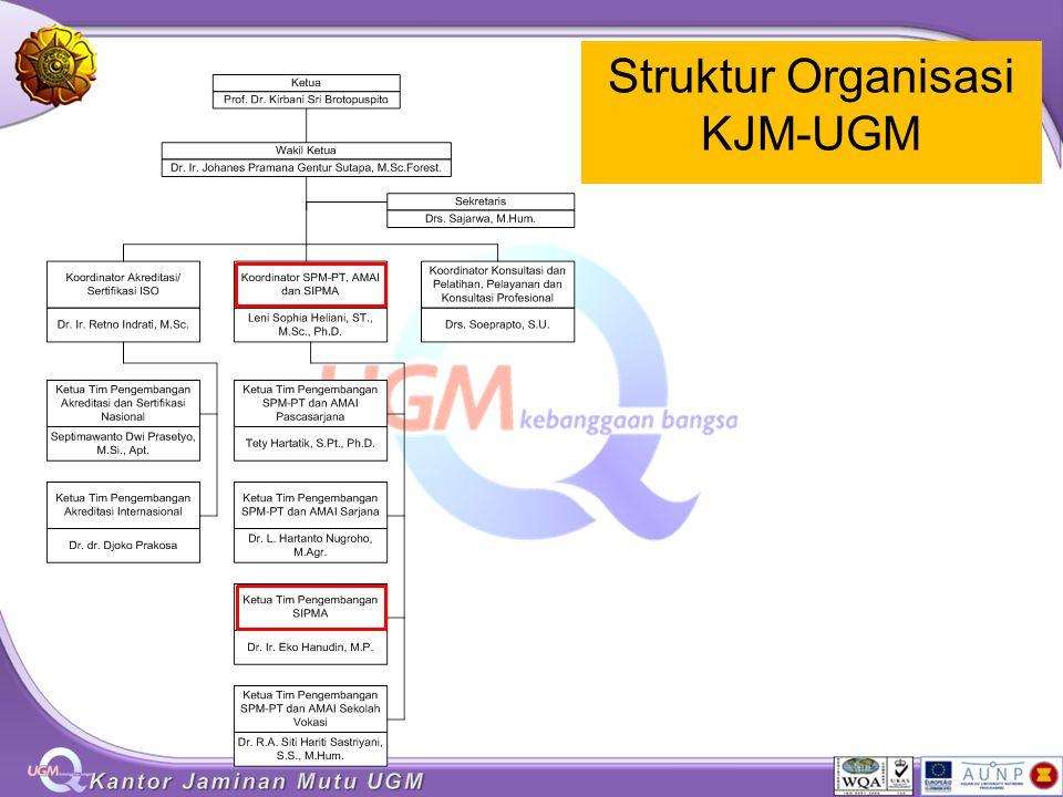 Struktur Organisasi KJM-UGM