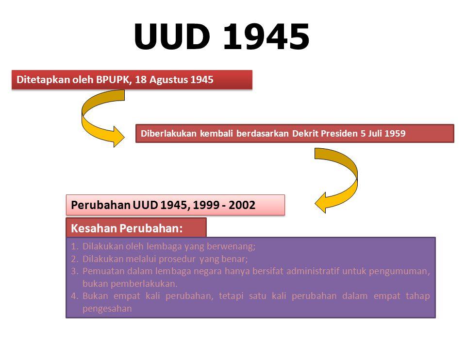 Dewan Konstituante; (Dipilih melalui Pemilu 15 Desember 1955). Dekrit Presiden 5 Juli 1959  UUD 1945 Periode Kedua; (Presiden Seumur Hidup, Nasakom)