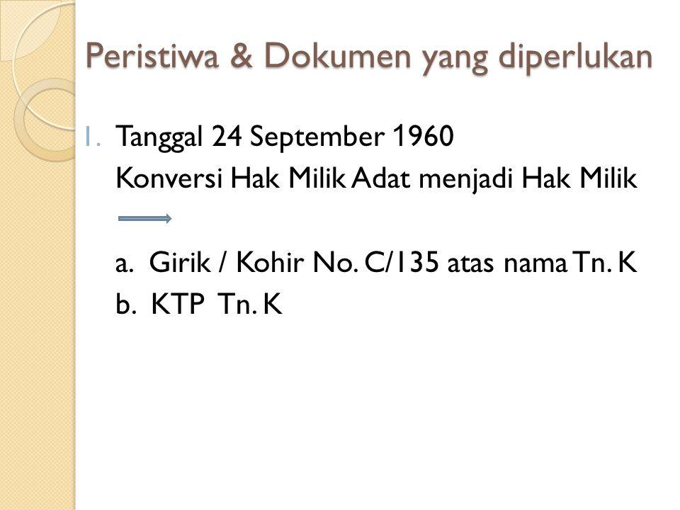Peristiwa & Dokumen yang diperlukan 1. Tanggal 24 September 1 960 Konversi Hak Milik Adat menjadi Hak Milik a. Girik / Kohir No. C/135 atas nama Tn. K