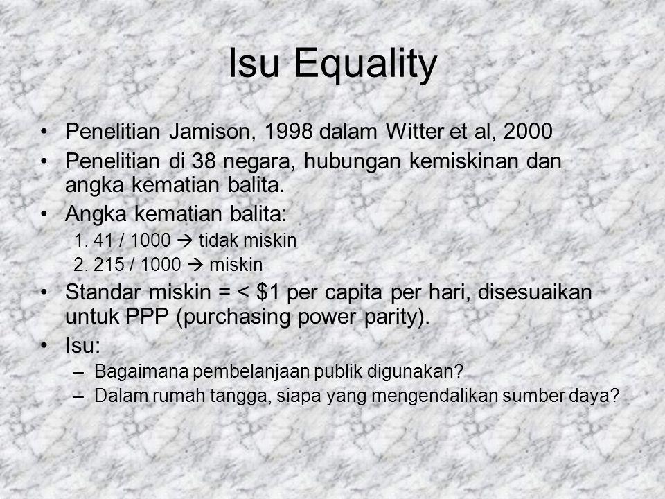 Isu Equality Penelitian Jamison, 1998 dalam Witter et al, 2000 Penelitian di 38 negara, hubungan kemiskinan dan angka kematian balita.