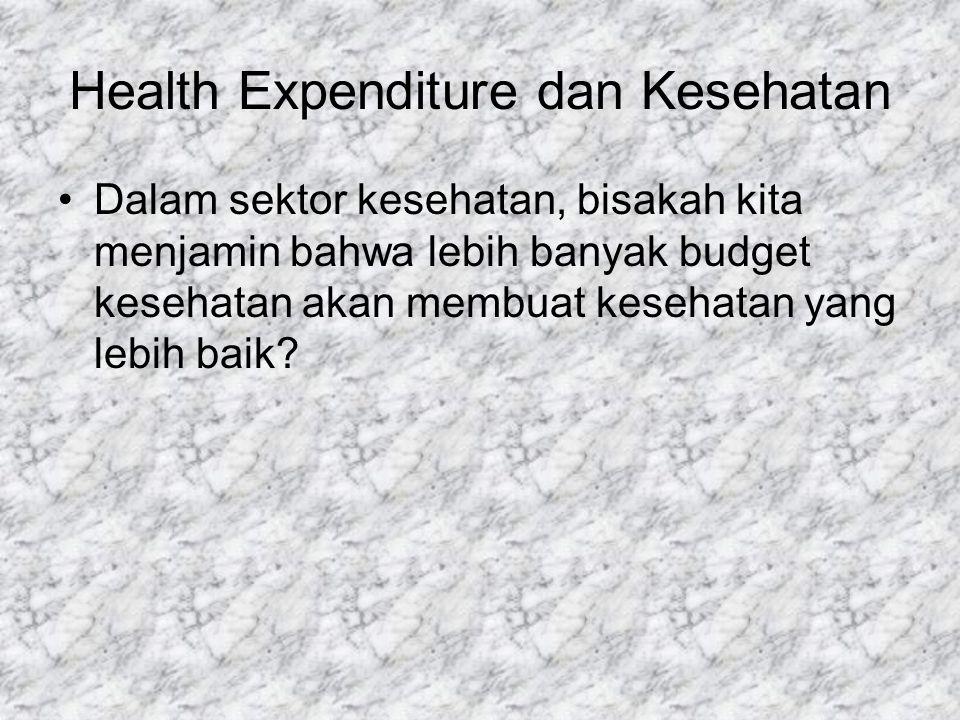 Health Expenditure dan Kesehatan Dalam sektor kesehatan, bisakah kita menjamin bahwa lebih banyak budget kesehatan akan membuat kesehatan yang lebih baik