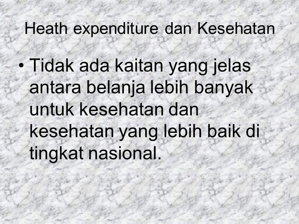 Heath expenditure dan Kesehatan Tidak ada kaitan yang jelas antara belanja lebih banyak untuk kesehatan dan kesehatan yang lebih baik di tingkat nasional.